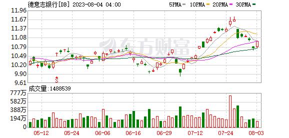 K图 DB_0