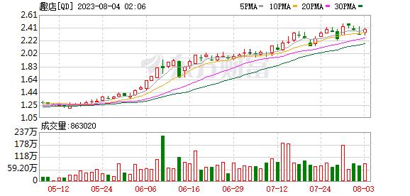 K图 QD_0