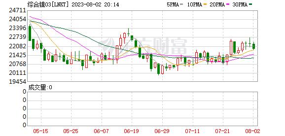 K图 LNKT_0