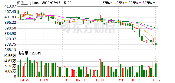 K图 aum_0