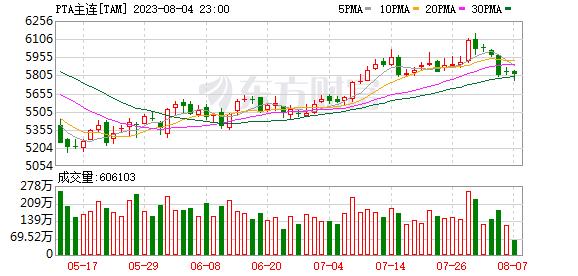K图 TAM_0