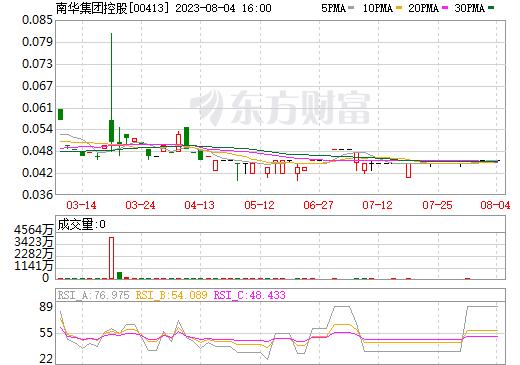 南华集团控股(00413)