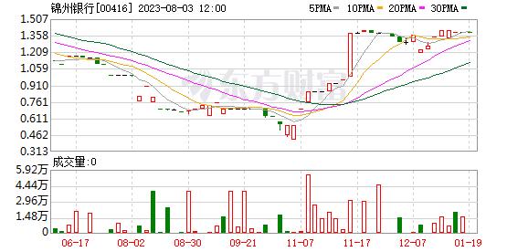 K图 00416_0