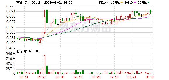 K图 00418_0