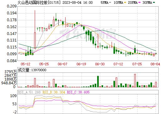 米技国际控股(01715)