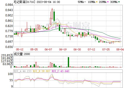 毛记葵涌(01716)