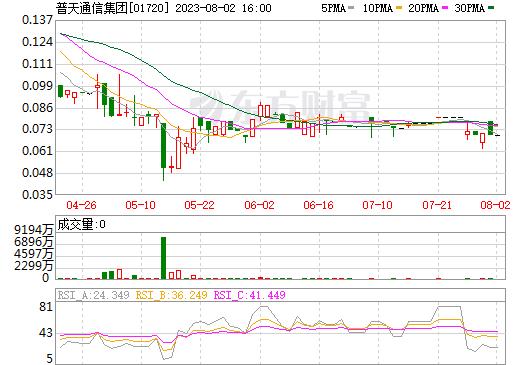 普天通信集团(01720)