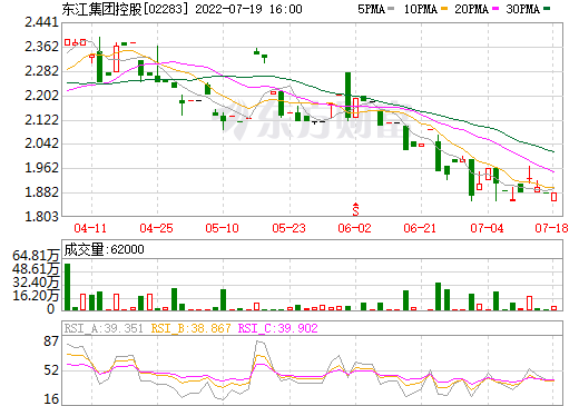东江集团控股(02283)