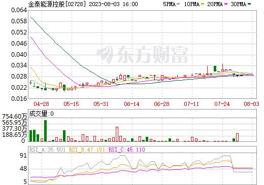 裕华能源(02728)