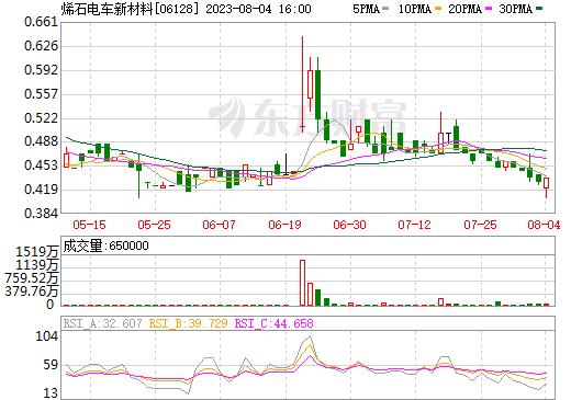 泛亚国际(06128)