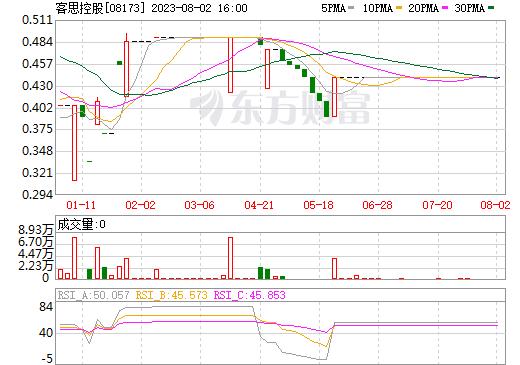 万亚企业控股(08173)