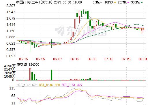 柏荣集团控股(08316)