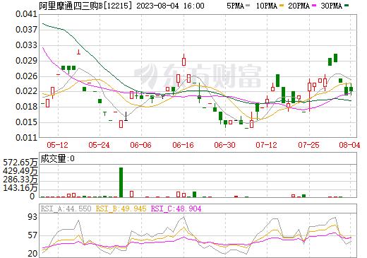 腾讯瑞银零一购B(12215)