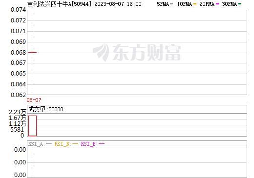 恒指瑞银零五熊H(50944)