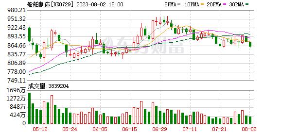 K图 BK0729_0