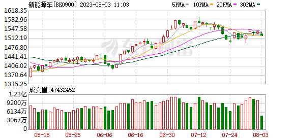 特斯拉仅用了一年时间把上海临港新区的一片农田变成了特斯拉首个海外超级工厂。2020 年1月7日,特斯拉首批国产Model 3实现批量交付,价格降至30万元以下,同时正式宣布启动Model Y项目。特斯拉在华量产,其股价也再上新台阶,1月14日报收537.92美元,创历史新高。