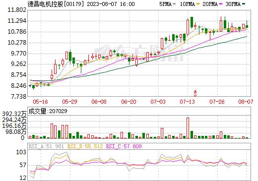 德昌电机控股(00179)
