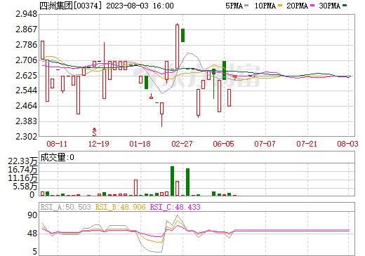 四洲集团(00374)