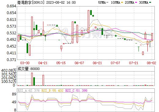 合一投资(00913)