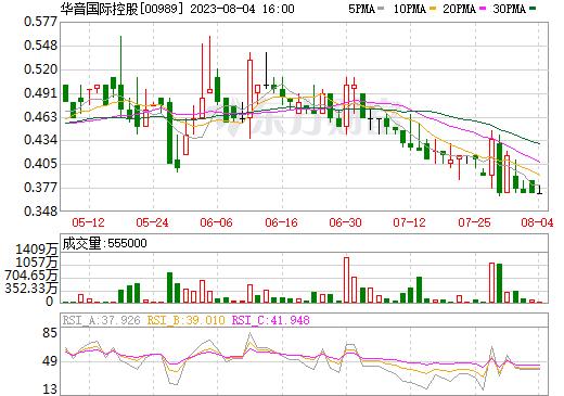 广泽国际发展(00989)