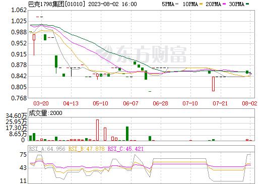 太睿国际控股(01010)