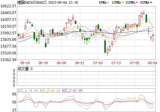飓风厄玛风速明显减弱 全球股市走强美股大幅高开