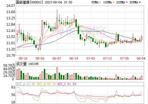 海虹控股(000503)