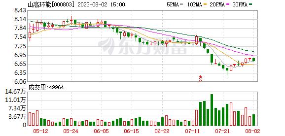 K圖 000803_2