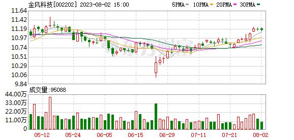 K圖 002202_2