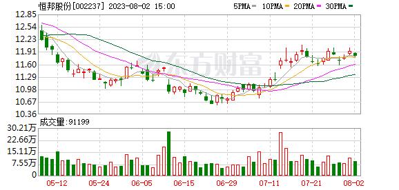 K圖 002237_2