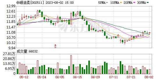 K图 002511_2