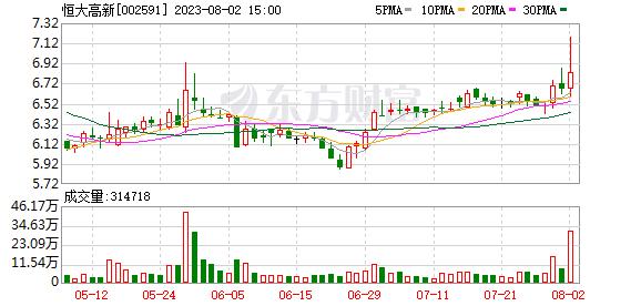 K圖 002591_2
