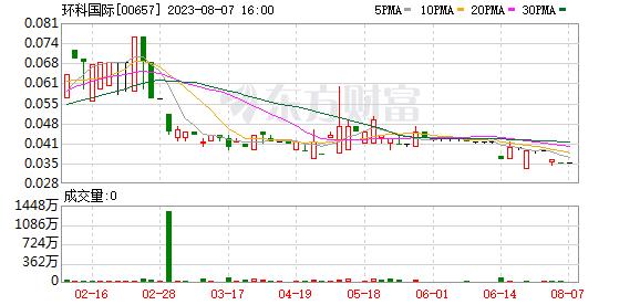 K图 00657_21