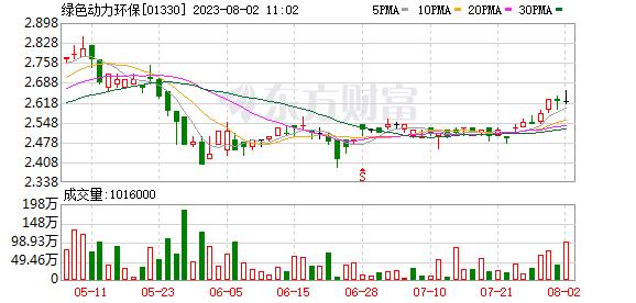 K圖 01330_21