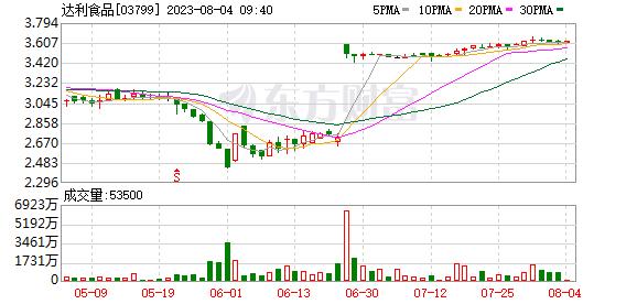 K圖 03799_21