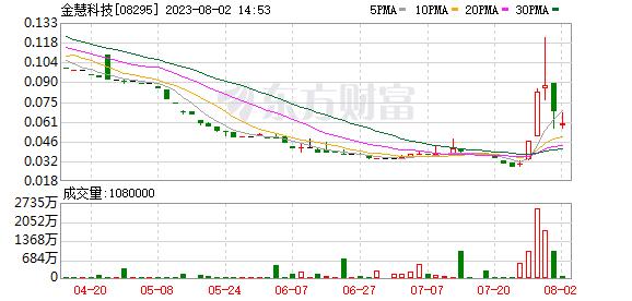 K圖 08295_21