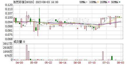 K图 08320_21