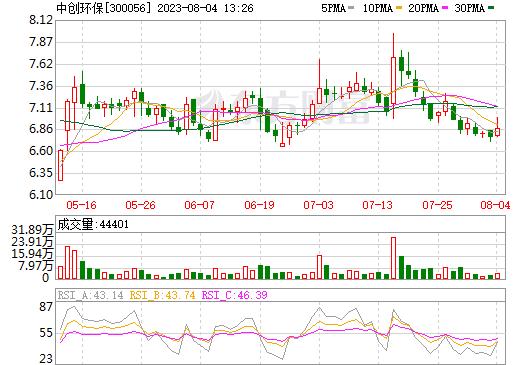 三维丝(300056)