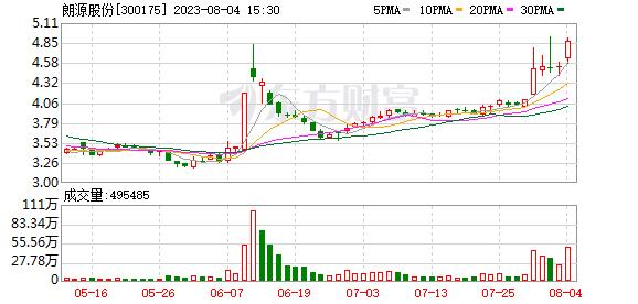 K图 300175_0