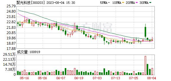 K图 300203_2