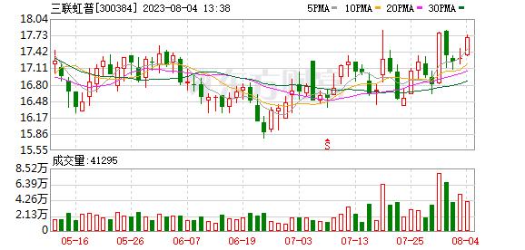 32007.com太阳集团 1