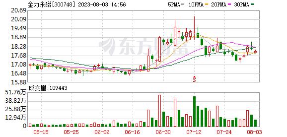 K图 300748_2