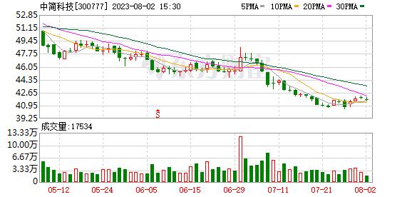 K圖 300777_2