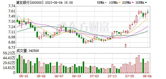 K图 600000_1