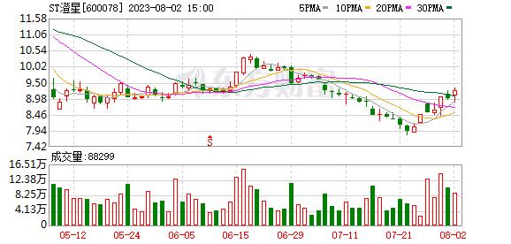K圖 600078_1