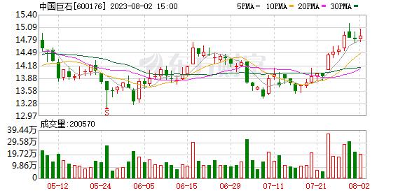 K圖 600176_1