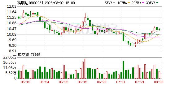 K圖 600223_1