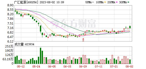 K圖 600256_1