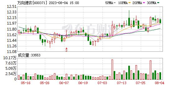 K图 600371_1