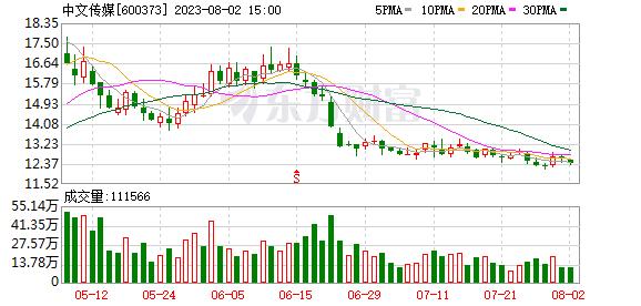 K圖 600373_1
